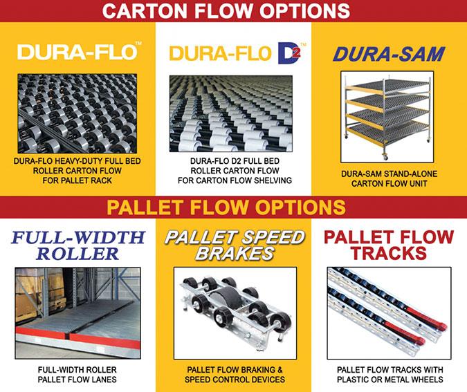 Concentric Storage – Pallet Flow, Carton Flow, and Warehouse