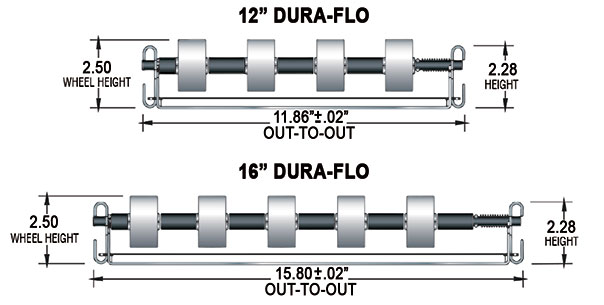 Dura-Flo Specifications