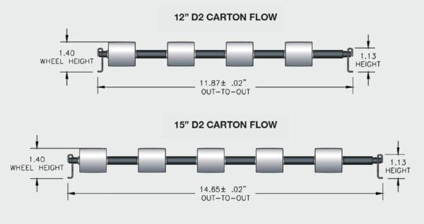 D-2 Carton Flow Roller Dimensions